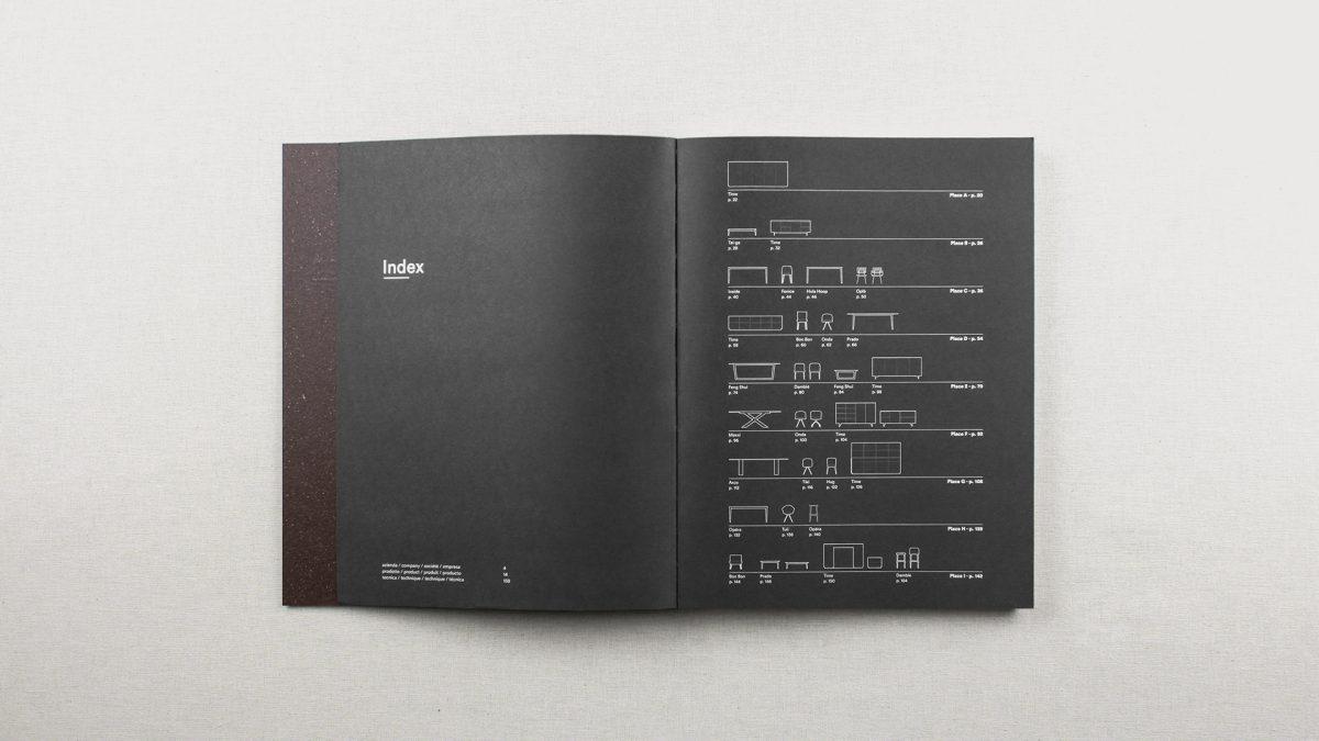 Foto dell'indice del catalogo con le icone dei prodotti