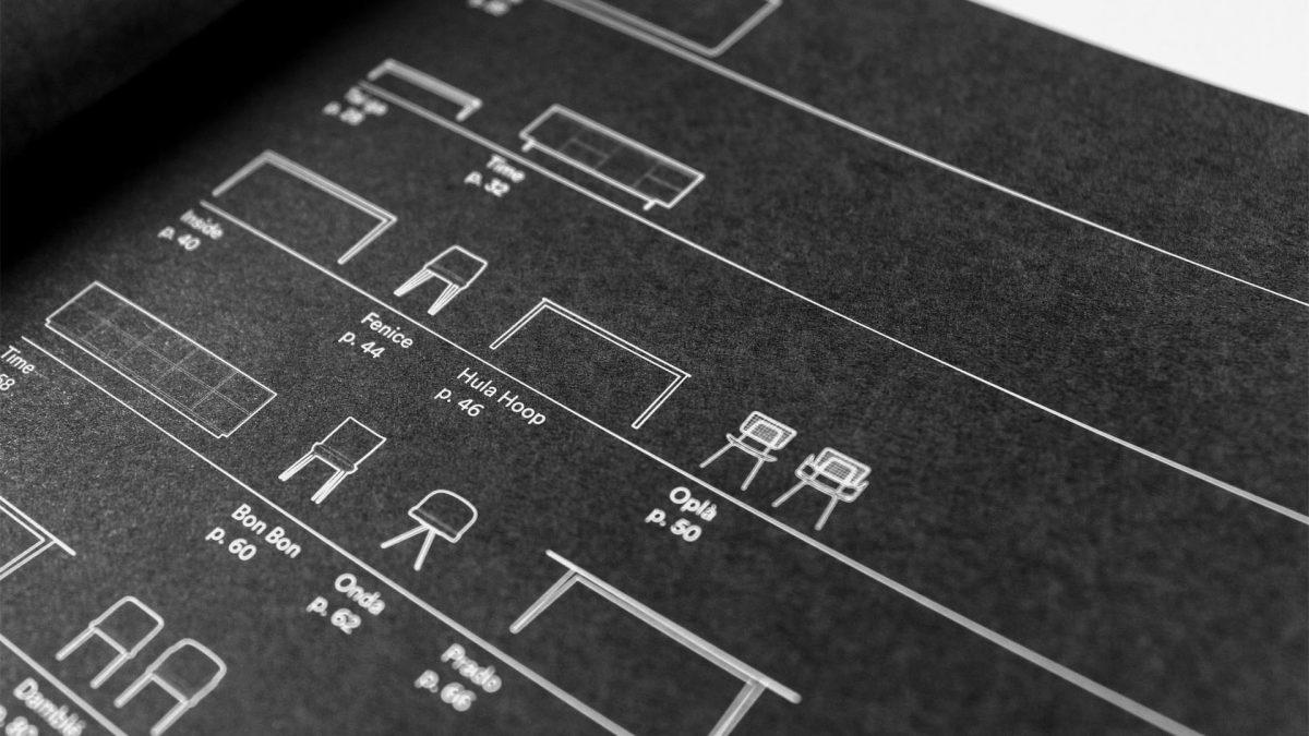 Indice delle pagine di Places con i prodotti indicati con delle icone bianche su fondo nero