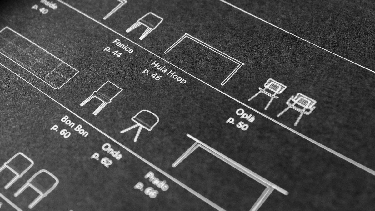 Foto di un dettaglio dell'indice con le icone dei prodotti