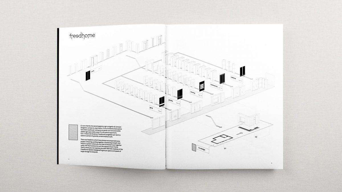 vista zenitale della doppia pagina dove si racconta il sistema freedhome tramite una infografica