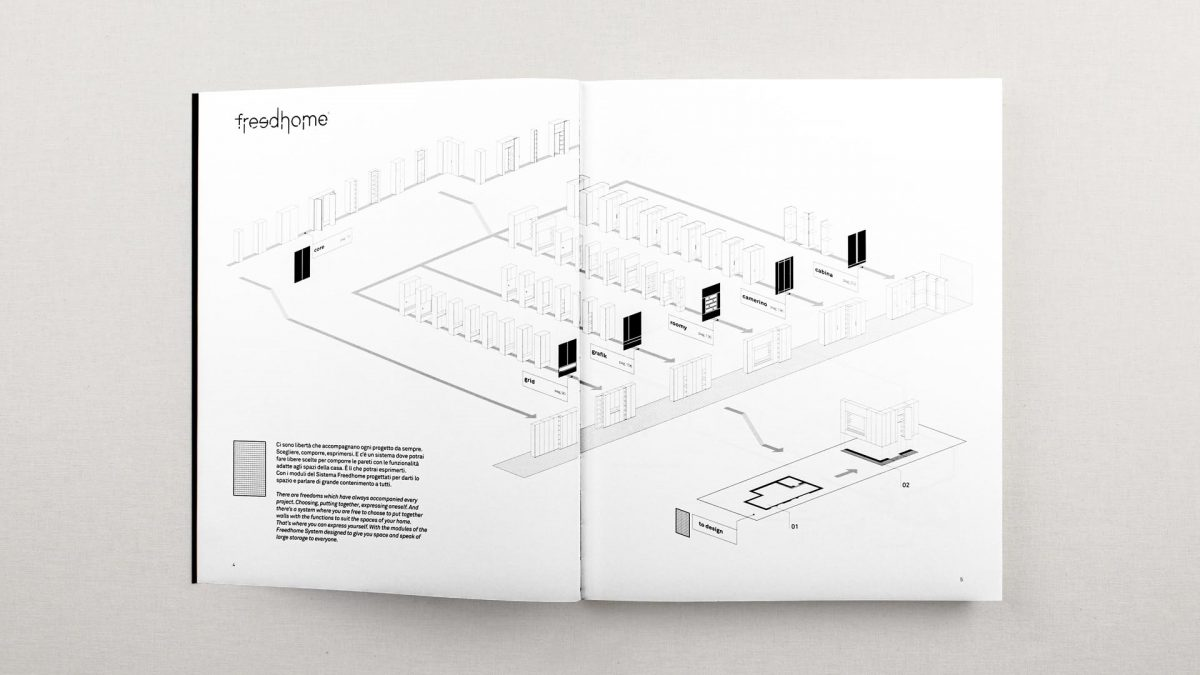 Foto dell'interno del code che mostra le icone delle varie possibilità di moduli del Sistema Freedhome