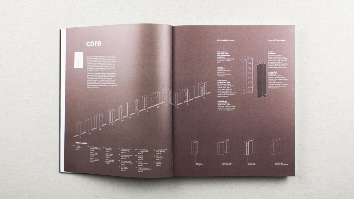 vista zenitale della doppia pagina dove si racconta l'apertura del capitolo core tramite una infografica