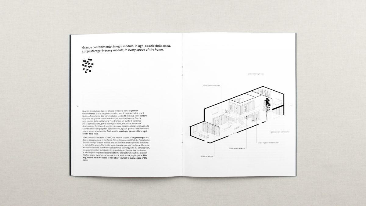 vista zenitale della doppia pagina dove si racconta uno dei macroplus dell'azienda attraverso del testo a sinistra e l'assonometria di una casa a destra